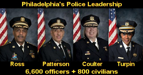 Philly police command